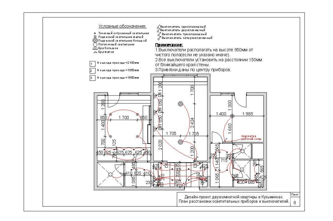 Схема размещения розеток и электровыводов.